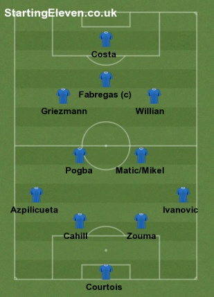 Chelsea Dream 2016-2017 - 78877 - User formation