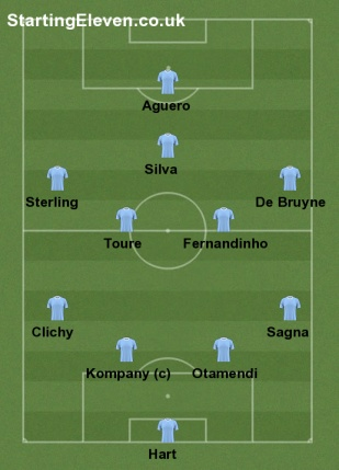 Manchester City Line Up against Real Madrid - 96529 - User ...