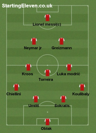 Arsenal fc second sqaud - 268368 - User formation ...