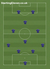 4-4-2 (diamond) football formation