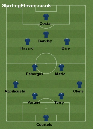 Chelsea FC 2015/2016 - 43262 - User formation - Starting