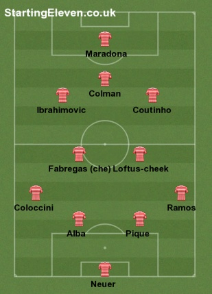 arsenal fc are best team ever with this dream 69843 user