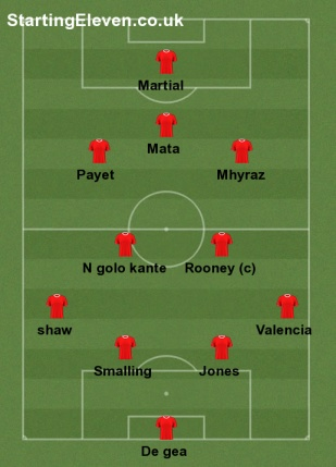 Manchester United 16/17 - 90519 - User formation ...