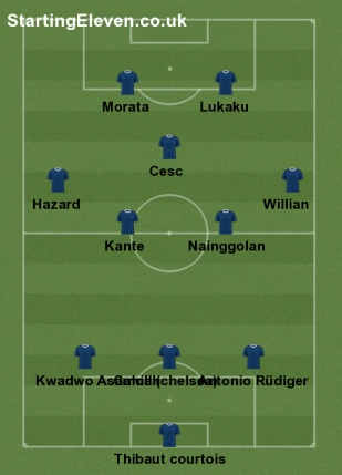 chelsea starting xi 20162017 105777 user formation
