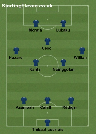 CHELSEA STARTING XI 2016/2017 - 105778 - User formation