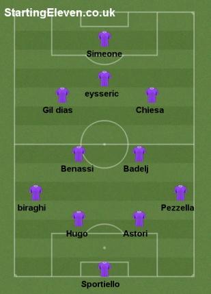 Fiorentina 2018 204043 User Formation Starting Eleven