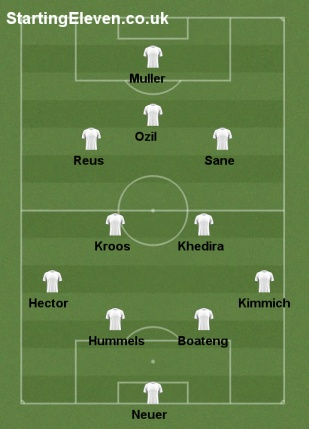 Germany Starting 11 World Cup 2018 - 215435 - User