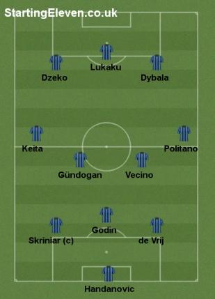 Inter Milan Formation 2020