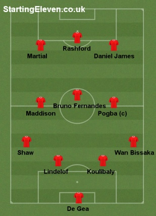 Manchester United FC 2019 - 280868 - User formation ...