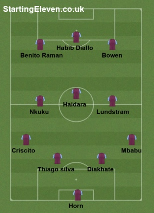 Nonce - 296202 - User formation - Starting Eleven